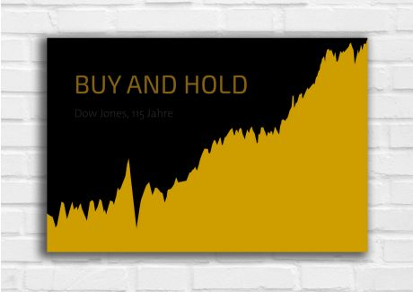 Buy and Hold - Dow Jones Chart